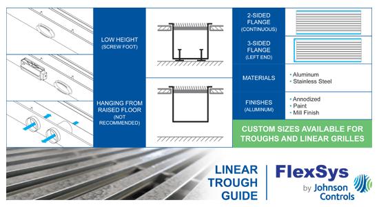 Underfloor Linear Troughs - AirFixture