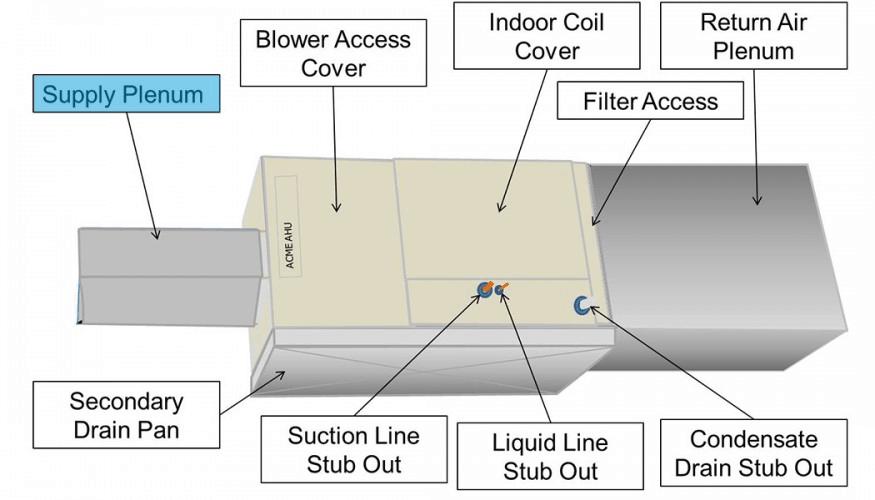 What Is Plenum In Hvac Airfixture